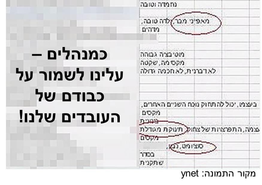 Rabin-Kfar-Saba